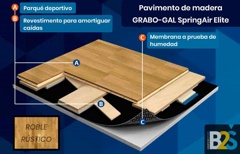 suelos interiores para baloncesto